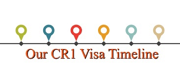 CR1 Spousal Visa: The Timeline | Buddhaful Britt